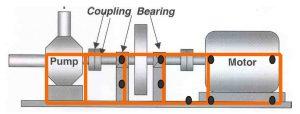Figure 1_Bearing paper