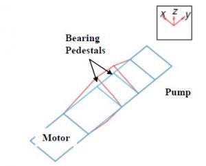 Figure 3_Bearing paper