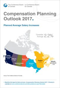Planned salary increases for 2017 by region. (CNW Group/Conference Board of Canada)